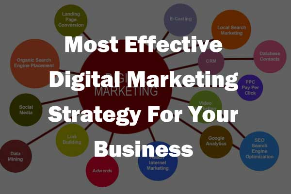 The most effective digital marketing strategy for your business